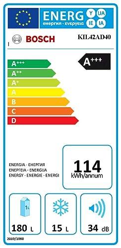 Bosch KIL42AD40 Integrado 196L A+++ Blanco - Nevera combi ...