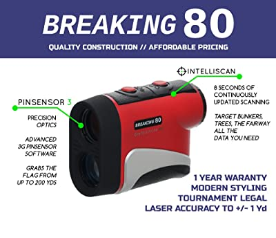 Breaking 80 Slope Laser 600