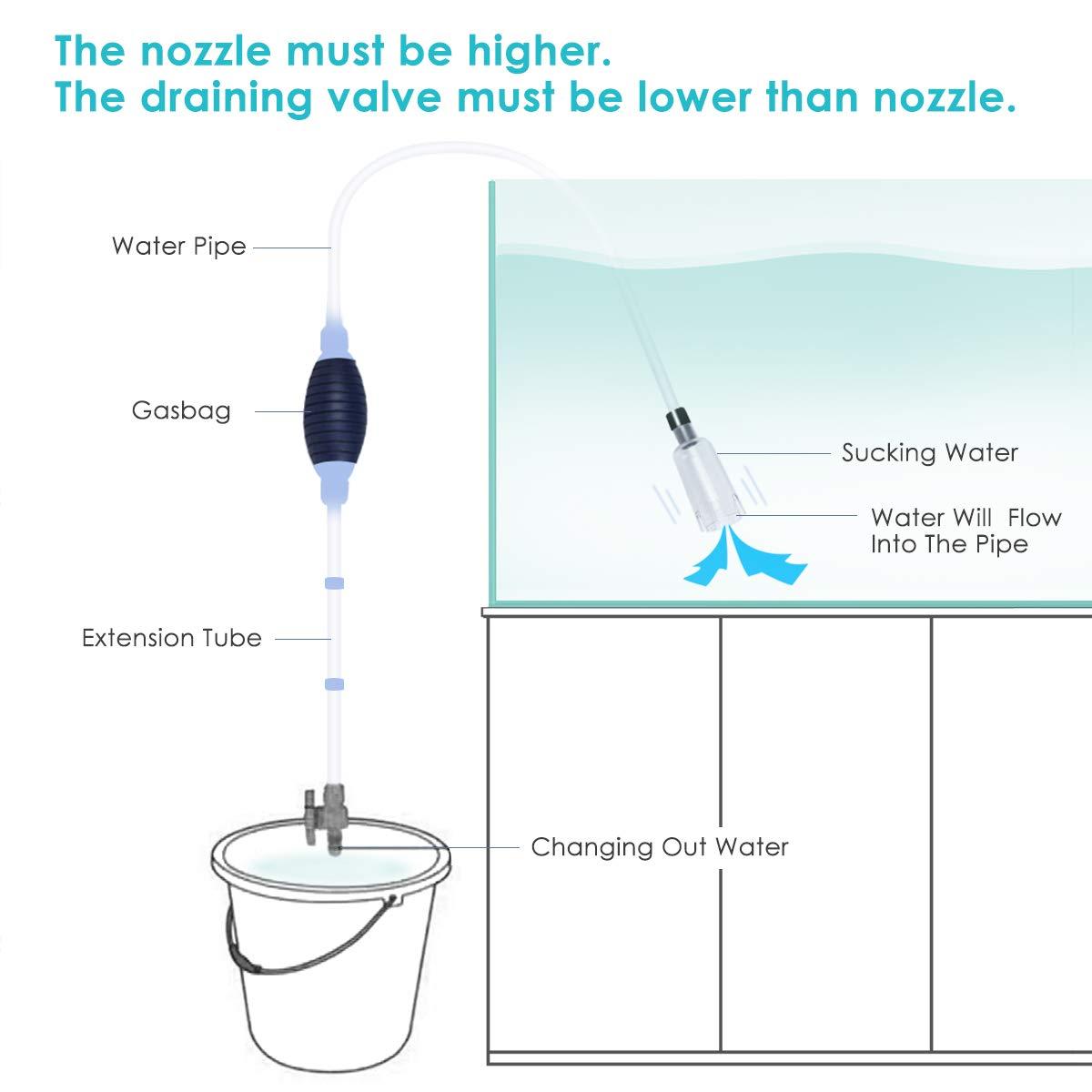 Petyoung - Aspiradora para Acuario con Filtro de Arena con Ventosa, Kit de Limpieza para Cambiar el Agua del Tanque de Pescado con Abrazadera para tubería ...