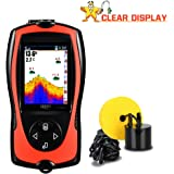 Amazon Price History for:Lucky Portable Fish Finder Wired Sonar Sensor Transducer 328 Feet Water Depth Finder LCD Screen For Kayak Fishing Ice Fishing