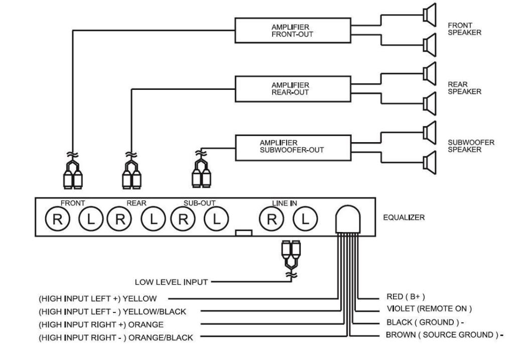 stereo equalizer wiring diagram ssl s7eq seven band graphic equalizer with subwoofer ... #14