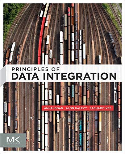 8 best data integration