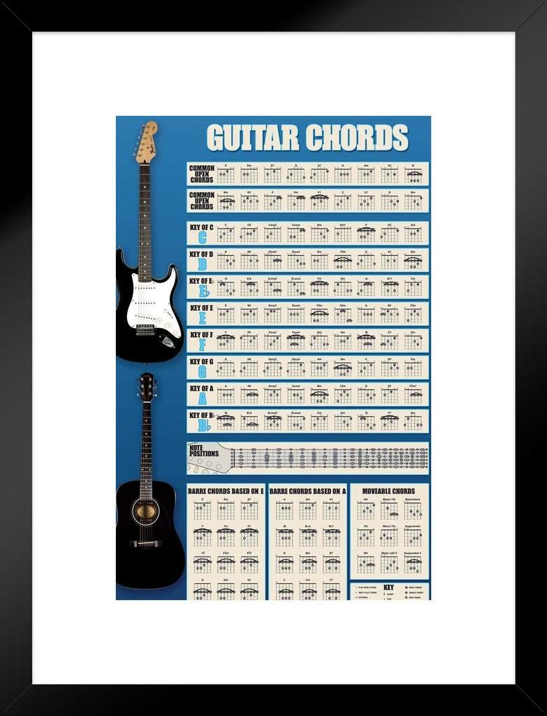 Amazon Pyramid America Guitar Chords Chart Music Framed Poster
