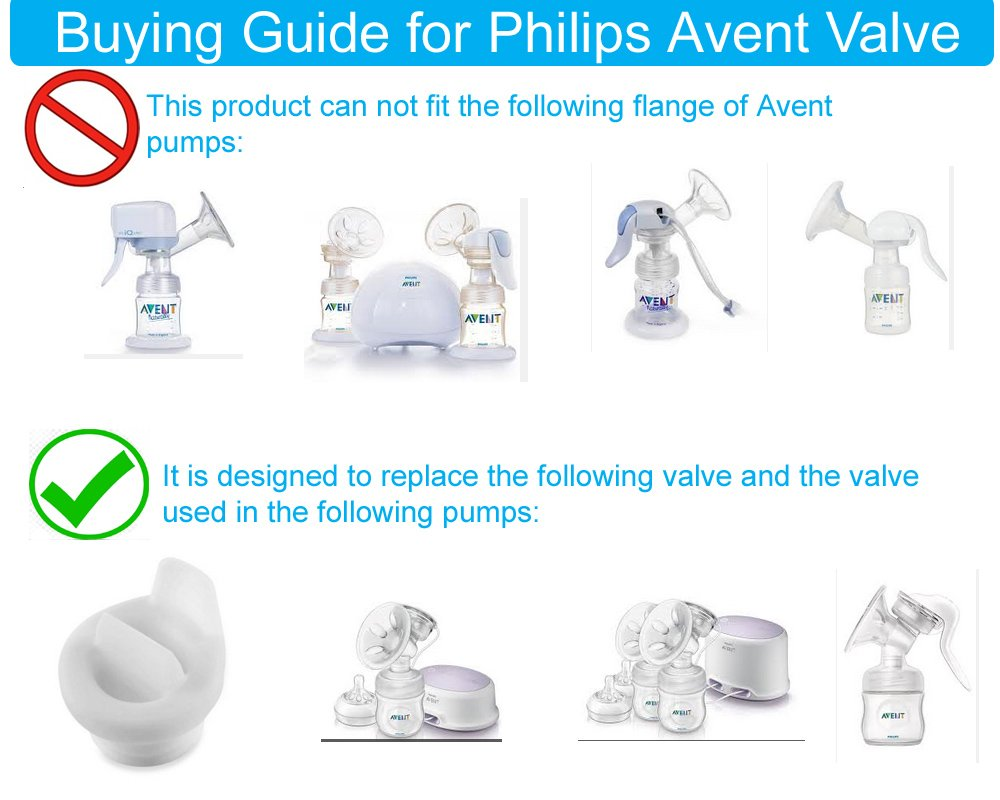 Diaphragm for Single and Double Electric Pumps; Made by Maymom Replacement Parts for Avent Comfort Pump Valve