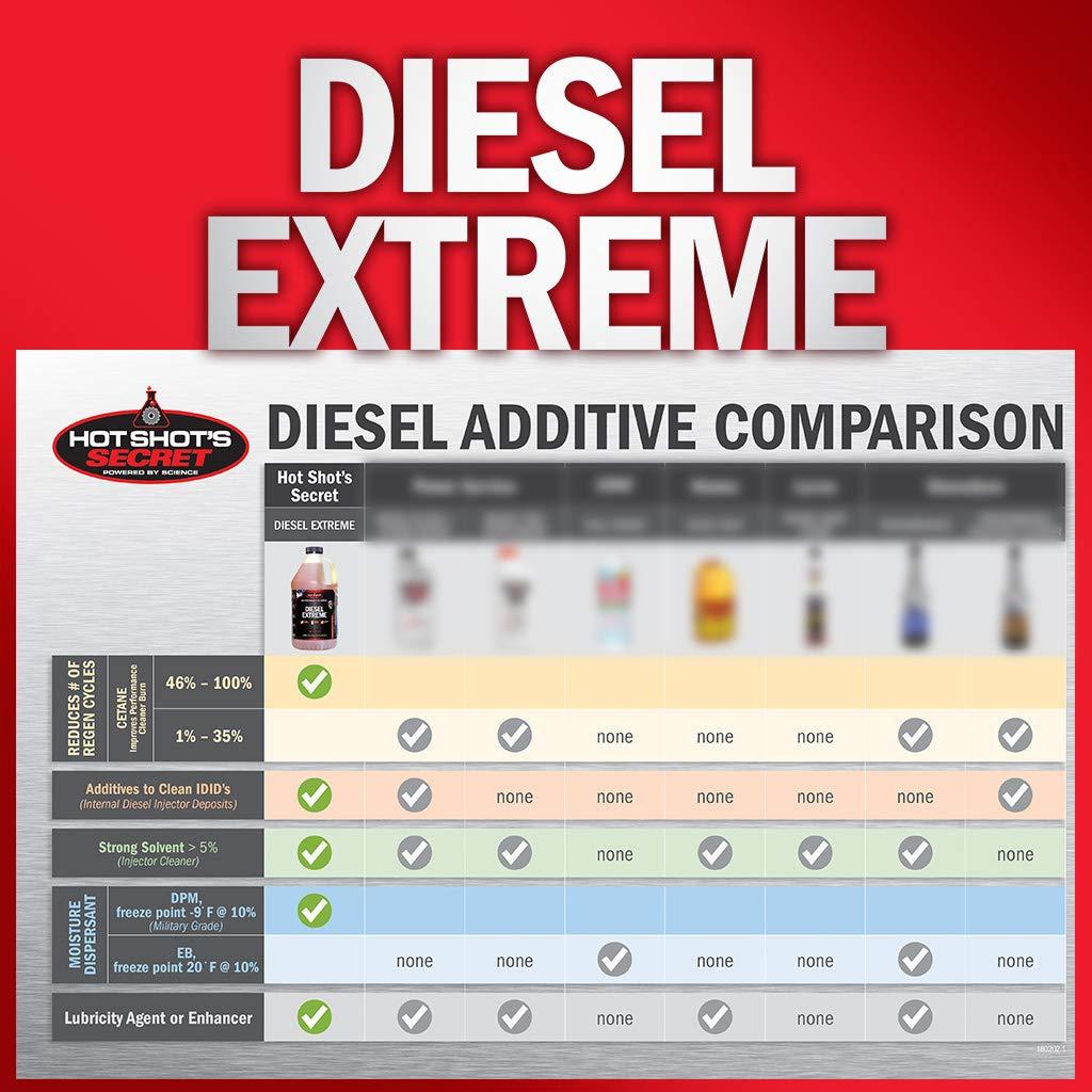Hot Shots Secret P040464z Diesel Extreme Clean And Stanadyne Pump Wire Diagram Boost 64 Fl Oz Automotive