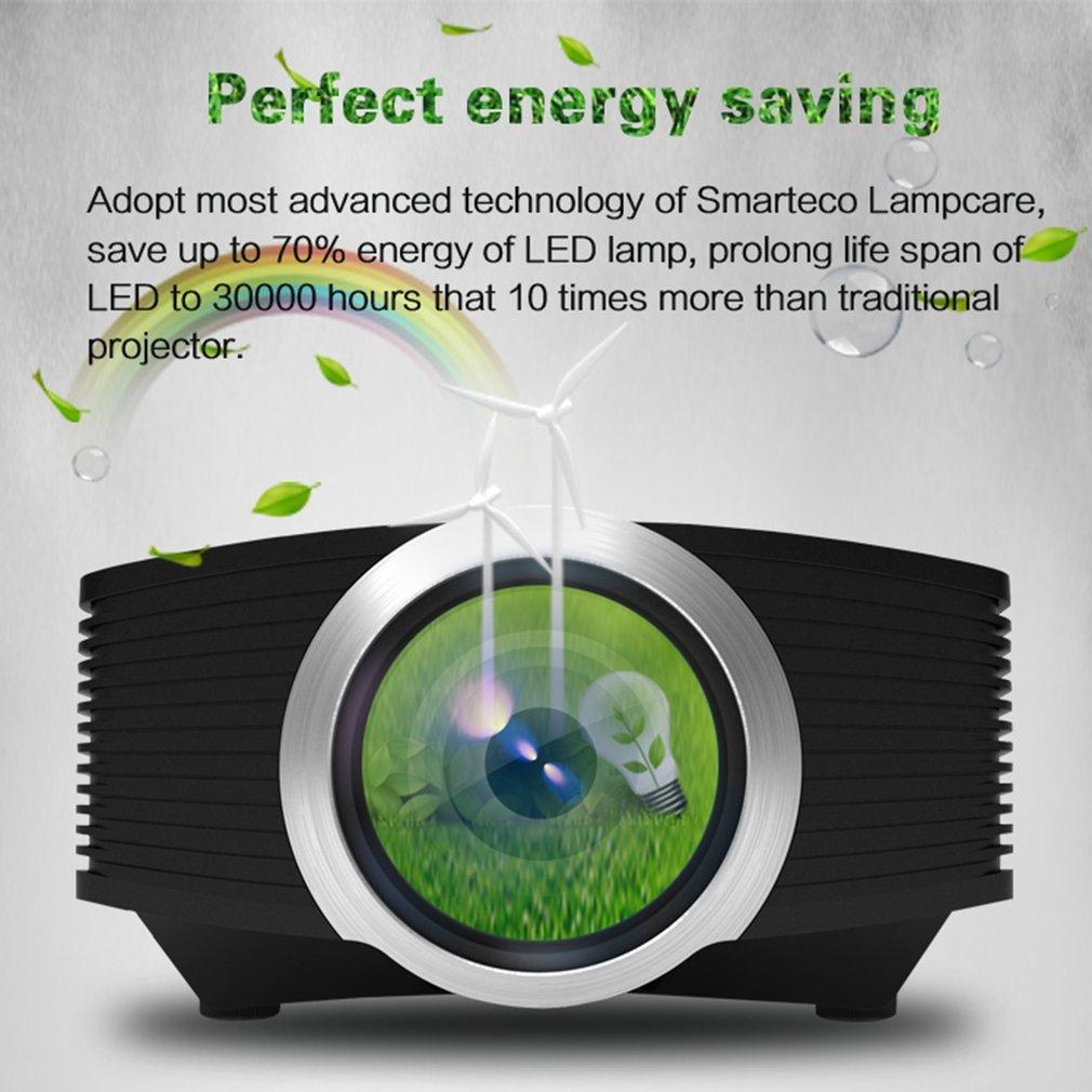 Proyector LED, LESHP Video Proyector de 1200 Lúmenes, Multimedia ...