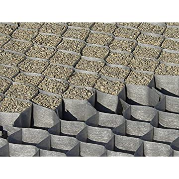 reliable DuPont Groundgrid