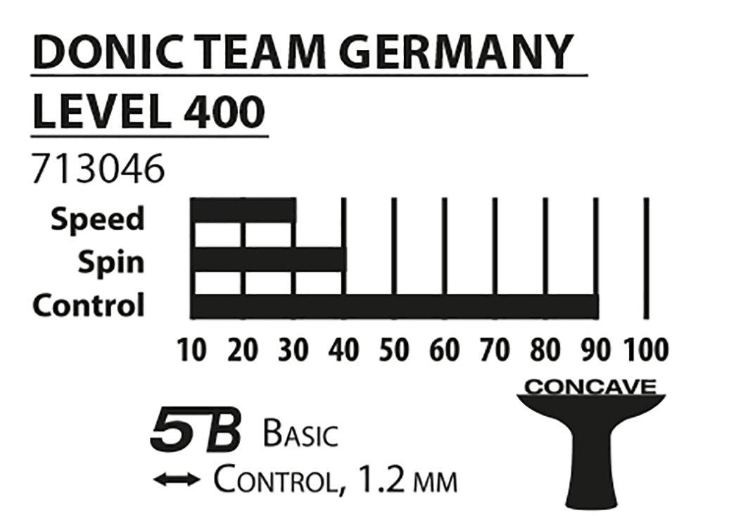 Donic-Schildkr/öt/ Sport chl/äger Scolastico M /Racchetta da Team Germany 400 713046/Tavolo Racchetta da Tennis