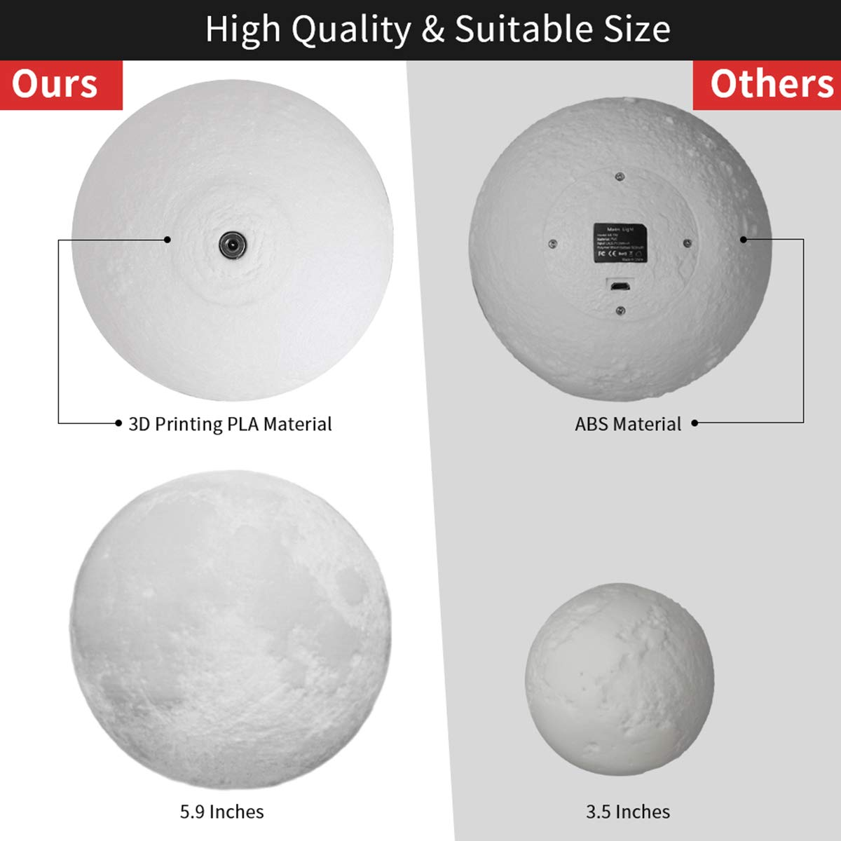 Sunba Youth Moon Night-1 3D Lunar Lamp with Stand, 5.9 Inches Mystical Rechargeable Dimmable Touch Control Lighting Color for Home Decor, 6.96.96.5, Warm Color by Sunba Youth (Image #6)