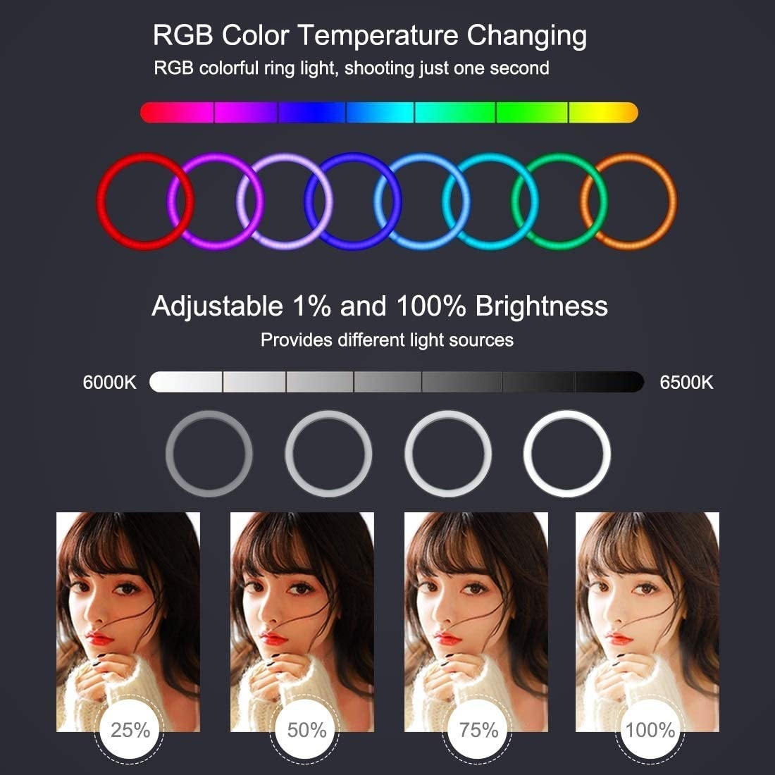 US Plug Color : US Plug MEETBM ZIMO,12 inch RGB Dimmable LED Ring Vlogging Selfie Photography Video Lights with Cold Shoe Tripod Ball Head /& Phone Clamp