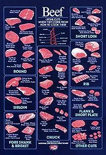 616yzqnvJeL._AC_UL320_SR220320_ amazon com beef cuts of meat butcher chart cattle diagram poster