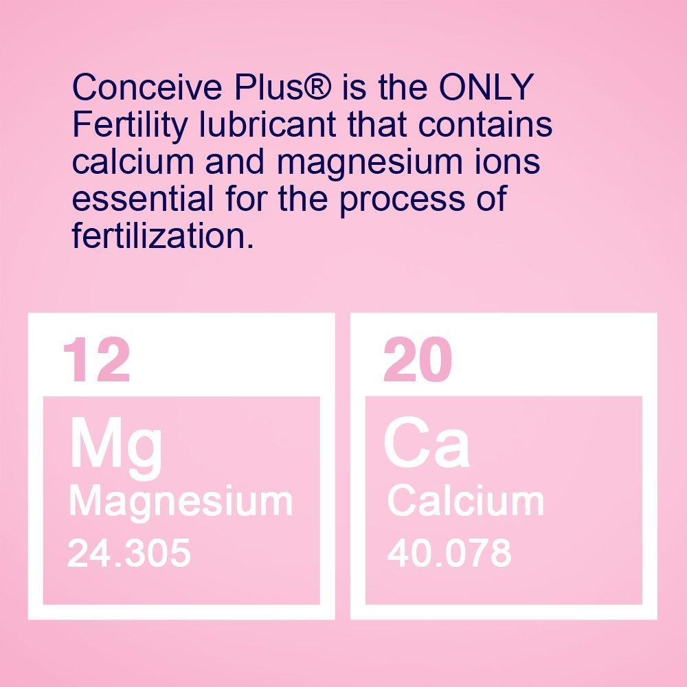 sasmar® conceive Plus de fertilidad superconcentrado 75 ml en kinderwunsch: Amazon.es: Salud y cuidado personal
