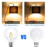 Dimmable LED Edison Light Bulb, G25 Globe