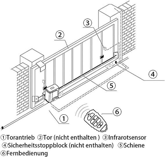 Schiebetorantrieb Garagentor 280W Toranlage Warnlicht Toröffner Elektrischer