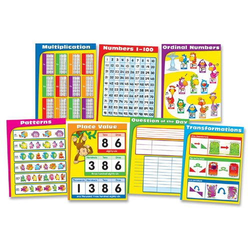 Chartlet Set, Math, 17'' x 22'', 1 set