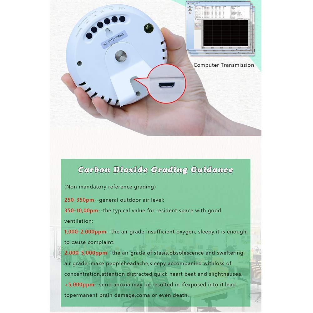 HL Kohlendioxid-Detektor mit Temperatur und Feuchtigkeits/überwachung Gasleckdetektor LED-Bildschirm Thermoelement-Hygrometer