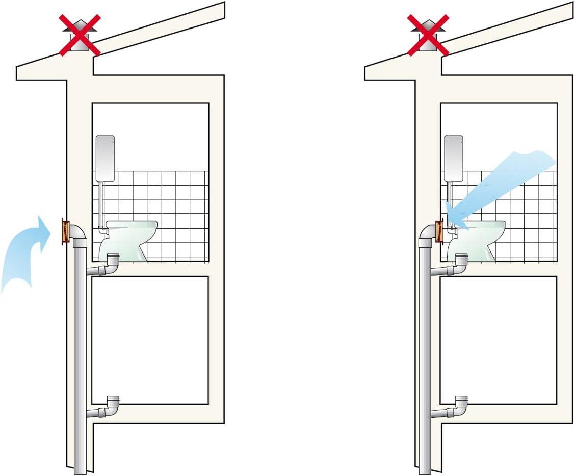 La ventilaci/ón airsg V/álvula antirretorno de PVC Gris