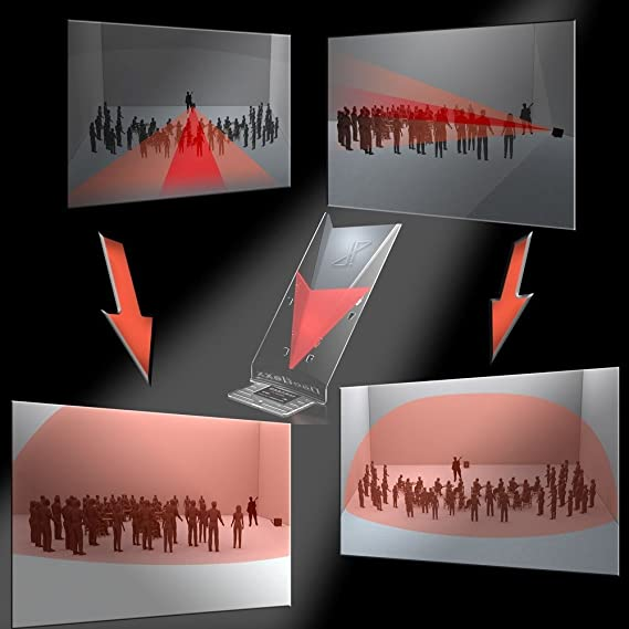 hoovi deeflexx H.1 Aura Sonido Refracción Sistema, 280 x 645 x 120 mm transparente: Amazon.es: Instrumentos musicales