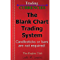 Blank-Chart Trading Strategy: No candlesticks or bars needed to trade this very simple Forex trading method