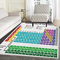 Periodic Table Non Slip Rugs Educational Artwork for Classroom Science Lab Chemistry Club Camp Kids Print Door Mats for inside Non Slip Backing 3x4 Multicolor