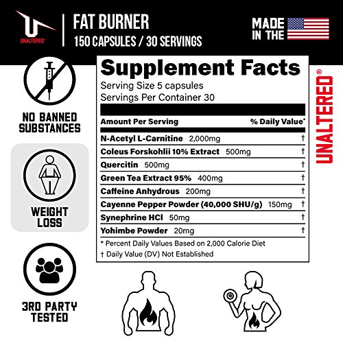 UNALTERED Fat Burner, Natural Weight Loss Pills With Pure Forskolin Extract