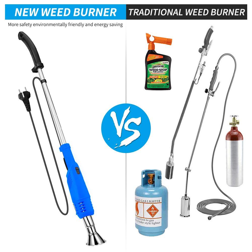 Bleu STCLIFE D/ésherbeur /électrique Weed Burner 2 en 1 Br/ûleur \ Flamme 2000W Temperature Maximale 650/°C avec 2 Buses et Cordon de 1,8 m Respectueux de lenvironnement pour Jardin