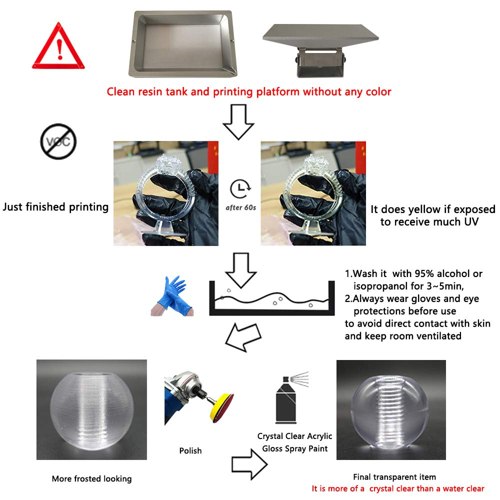 IFUN SD1372#- Impresora 3D de resina SLA compatible con impresoras ...
