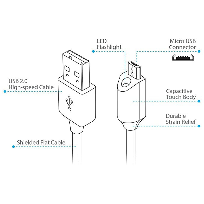 Amazon Com Naztech Led Micro Usb Chargesync Cable With Capacitive