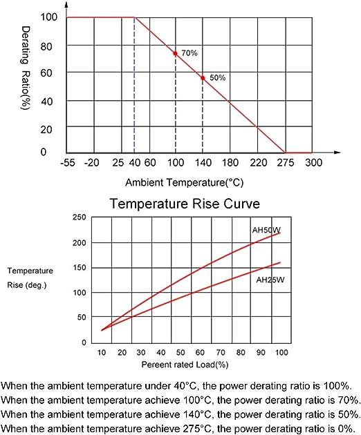 Sourcingmap 25/W 6/Ohm 5/% bo/îtier en aluminium r/ésistance Vis robinet Ch/âssis mont/é en aluminium Coque Wirewound r/ésistance de charge r/ésistances Or Tone 2/pcs