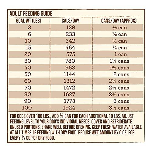 Merrick Grain Free Limited Ingredient Diet Beef Recipe Wet Dog Food 12.7 oz, Case of 12 by Merrick (Image #4)