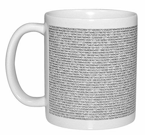 Value of Pi Math Coffee or Tea Mug -
