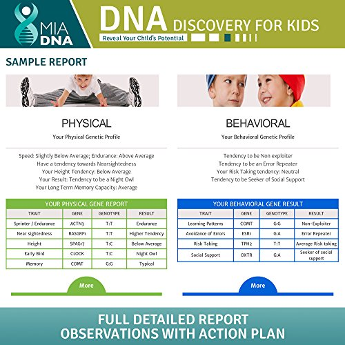 2 in Diet & Discovery DNA Test Kit I Find out how your children's they the latest research.