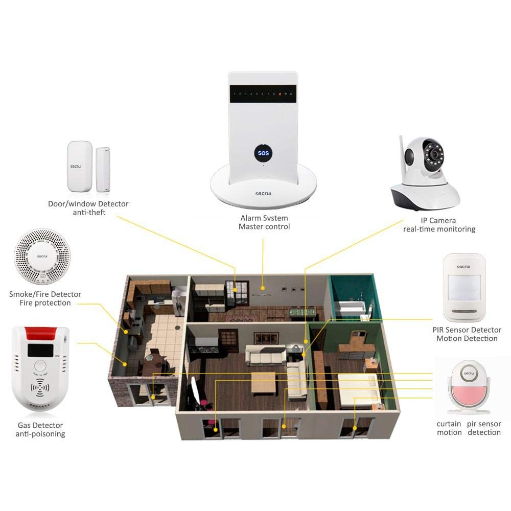 Amazon.com: Islandgizmo Home Security GSM WiFi Wireless ...
