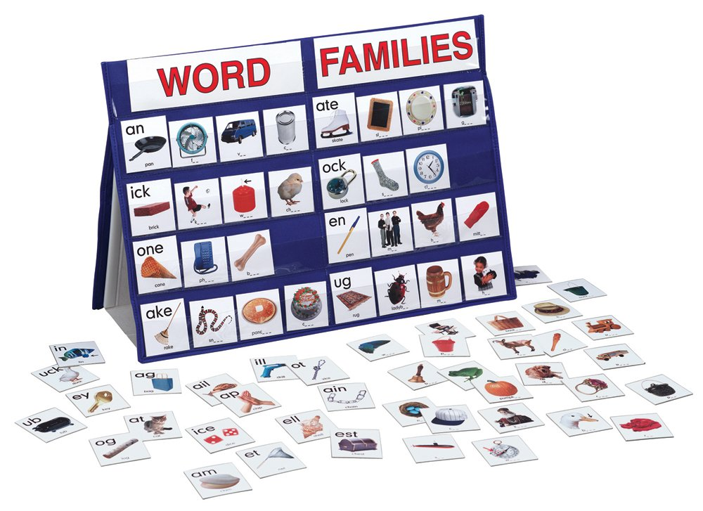 word families pocket chart teacher classroom materials