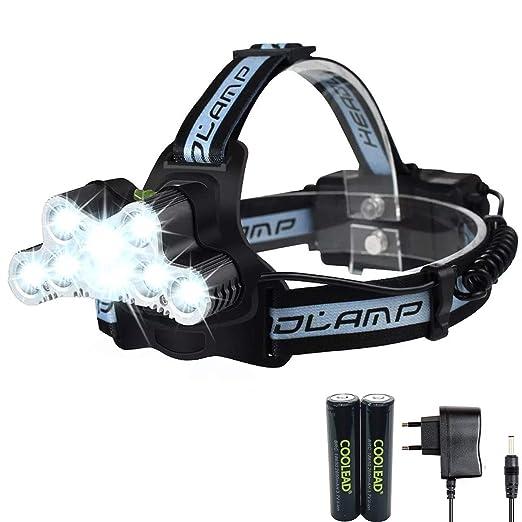Lampe Frontale Rechargeable Puissante Et Confortable De 20000 Lumens