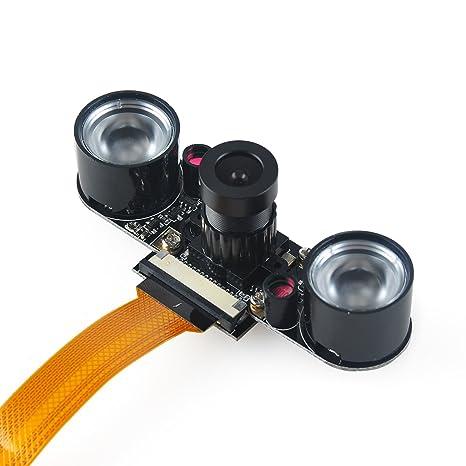 Raspberry pi zero w camera resolution