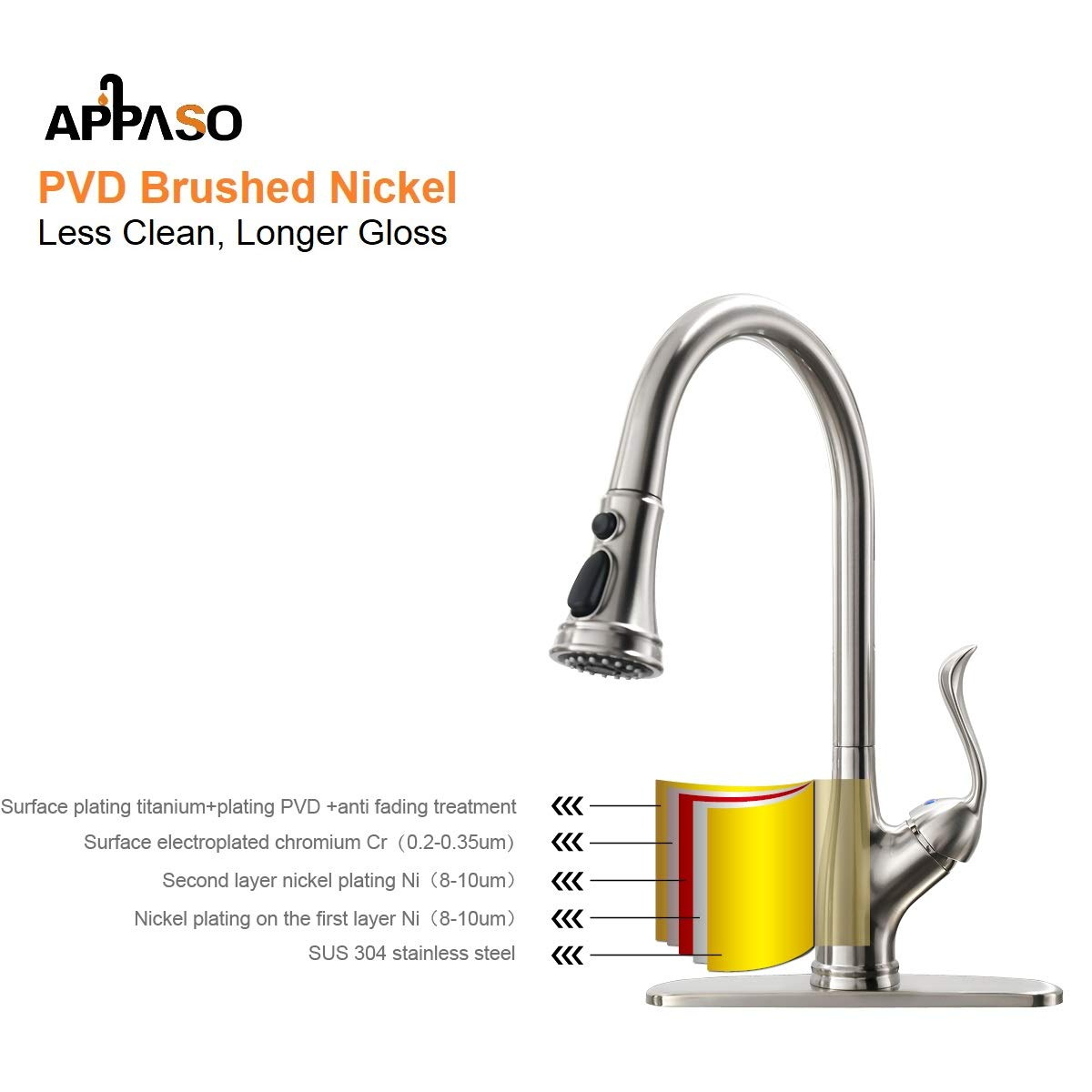 APPASO Single Handle Pull Down Kitchen Faucet with Sprayer, Stainless Steel Brushed Nickel High Arc Single Hole Pull Out Spray Head Kitchen Sink Faucet with Escutcheon by APPASO (Image #8)