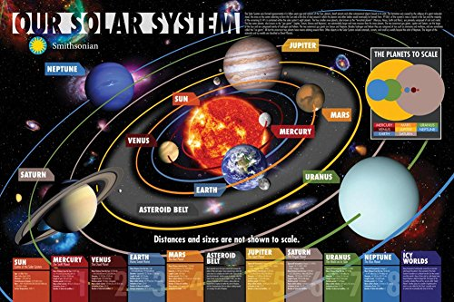 Smithsonian- Our Solar System Poster 36 x 24in