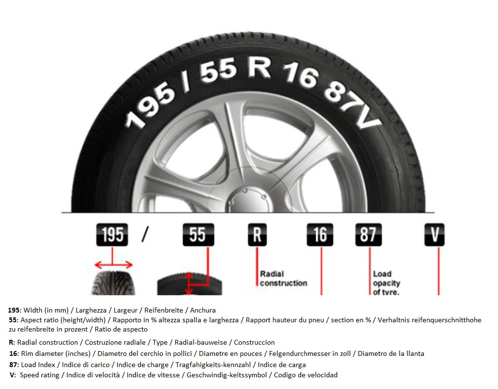 Catene neve auto 9 mm Goodyear 77910 G9 Omologate TUV e GS Onorm Misura 095