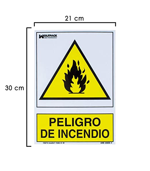 Wolfpack 15051260 Cartel Peligro De Incendio 30x21: Amazon ...