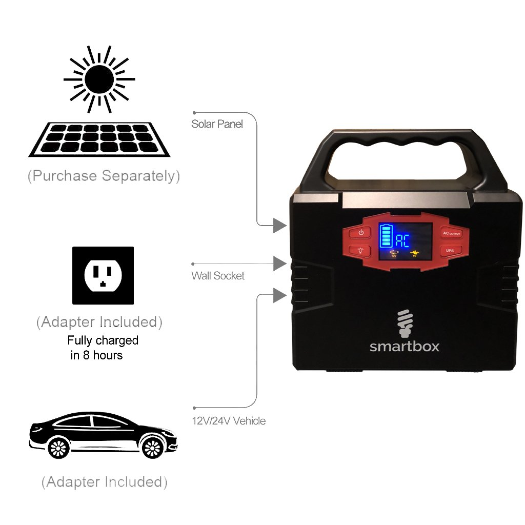 Smartbox Powerful Solar Generator -Portable Power Charging Station With Multiple USB & AC Outlets-100-Watt Emergency Solar Battery Charger With Ultra-Bright LED Light For Outdoor Activities by Smart Box (Image #2)