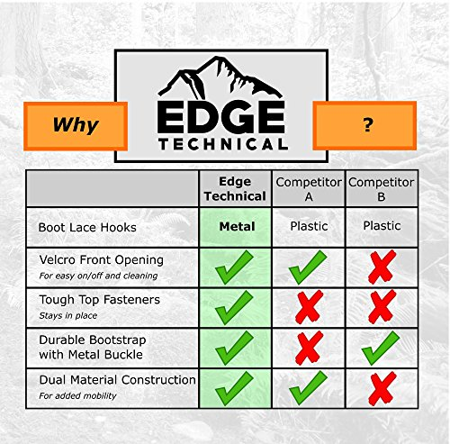 Edge Technical High Leg Gaiters Men's and Women's Waterproof for Hiking Boots, Hunting, Snowshoeing, Mud and Outdoors