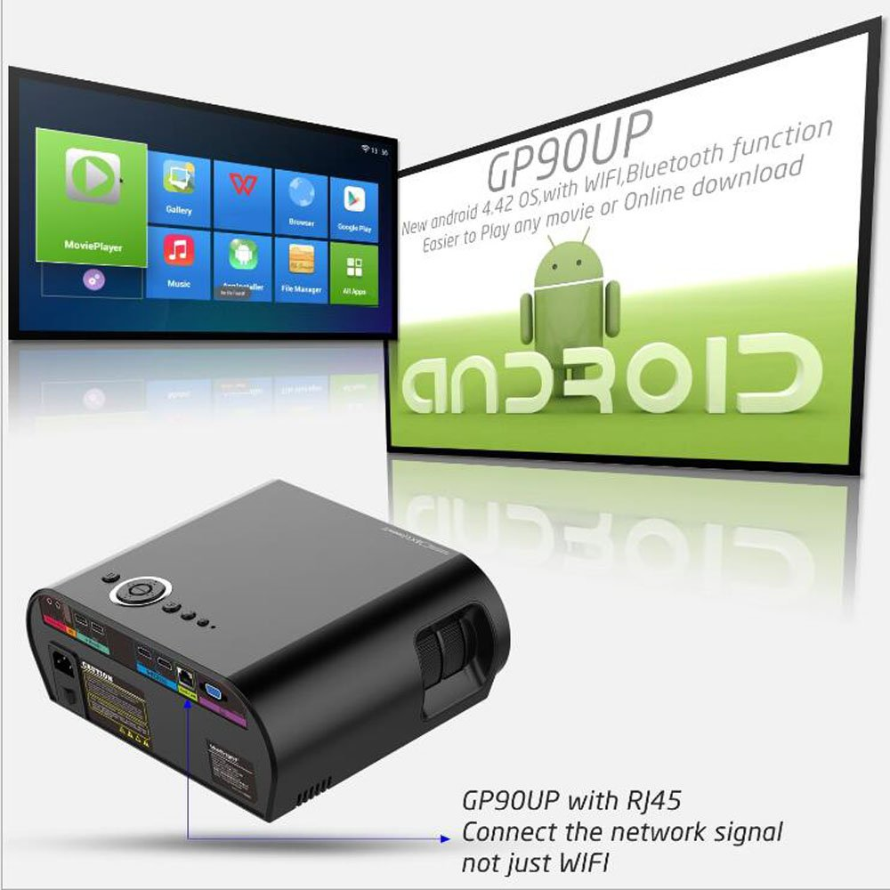 JIANFCR 720P Android 4,4 Inteligente Proyector Inalámbrico ...