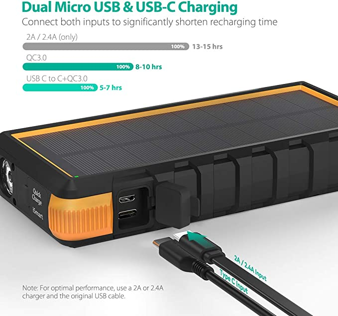 Solar Power Bank, RAVPower 25000mAh Outdoor Solar Phone Charger with 3 USB Ports, External Battery Pack with Micro USB & USB C Inputs, Portable ...