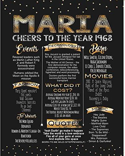Personalized 50th Birthday Poster Gifts For Women Decorations
