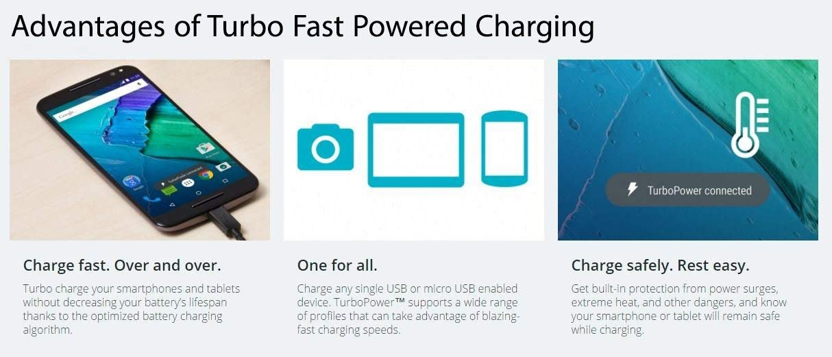 Amazon.com: Turbo Fast Powered 15W Car Charger Works with Lenovo P90 Includes Detachable Hi-Power MicroUSB Cable!: Cell Phones & Accessories