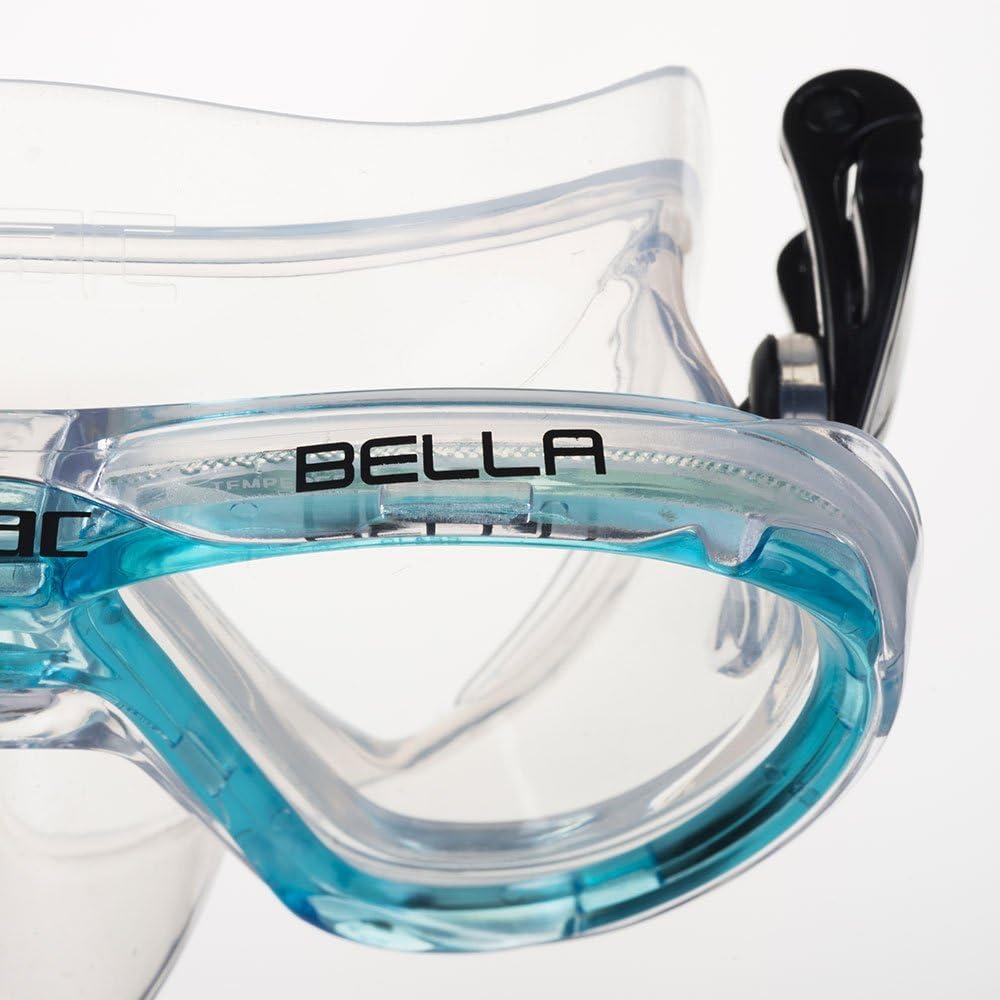 None Torquoise SEAC Bella Bella Mask