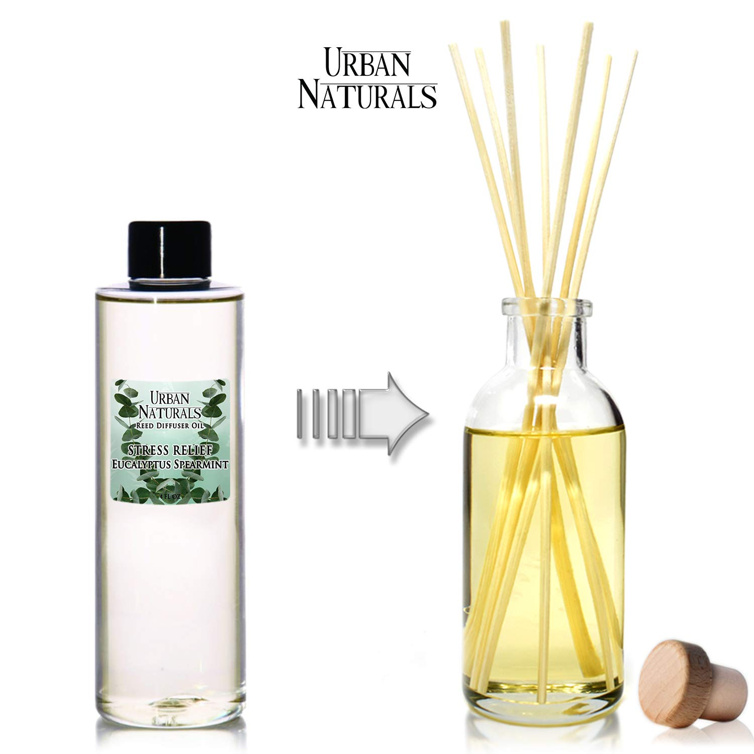 Urban Naturals Stress Relief Eucalyptus Spearmint Reed Diffuser Oil Refill | Fill Your own DIY Diffuser Bottle! Includes Replacement Reed Sticks by Urban Naturals (Image #3)