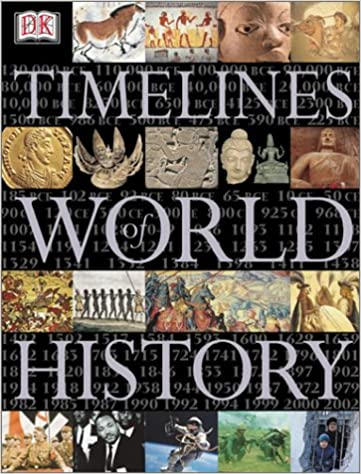 important events in world history timeline