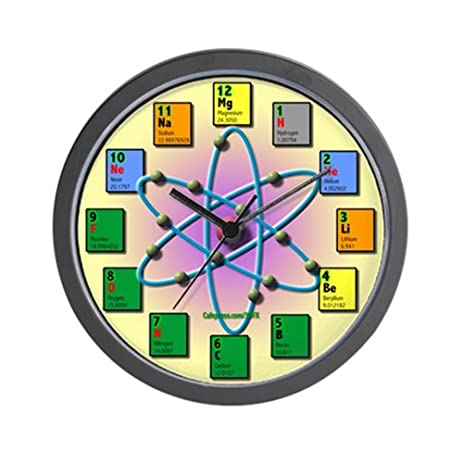 Amazon.com: CafePress - Periodic Table Atomic Based - Unique ...